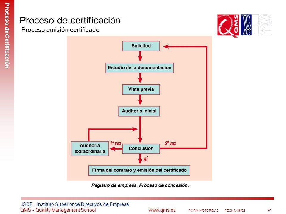 Proceso de certificación Proceso emisión certificado
