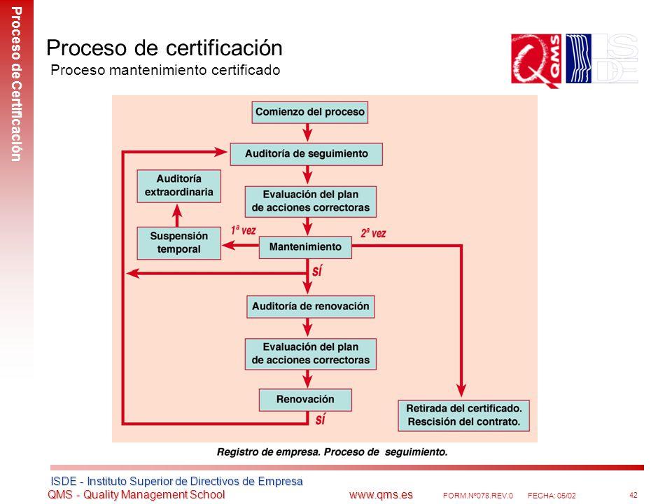 Proceso de certificación Proceso mantenimiento certificado