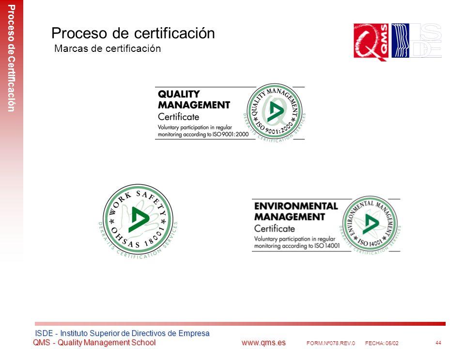 Proceso de certificación Marcas de certificación