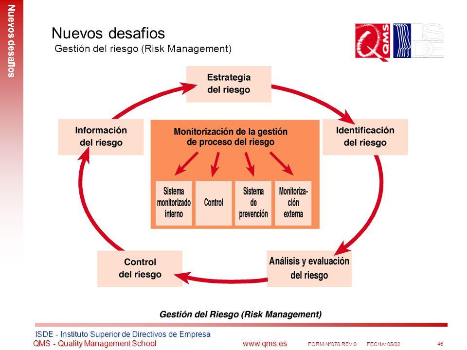 Nuevos desafios Gestión del riesgo (Risk Management)