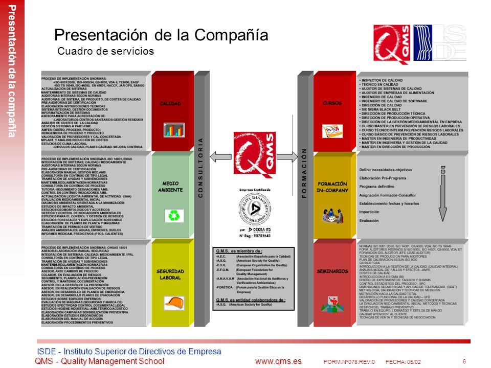 Presentación de la Compañía Cuadro de servicios