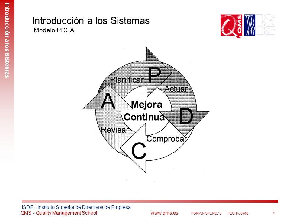 Introducción a los Sistemas Modelo PDCA