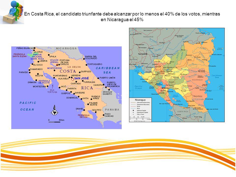 En Costa Rica, el candidato triunfante debe alcanzar por lo menos el 40% de los votos, mientras en Nicaragua el 45%