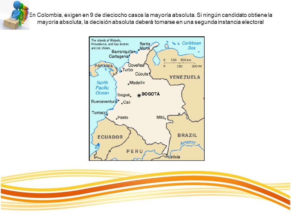 En Colombia, exigen en 9 de dieciocho casos la mayoría absoluta