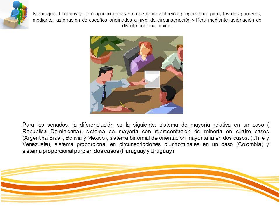 Nicaragua, Uruguay y Perú aplican un sistema de representación proporcional pura; los dos primeros, mediante asignación de escaños originados a nivel de circunscripción y Perú mediante asignación de distrito nacional único.