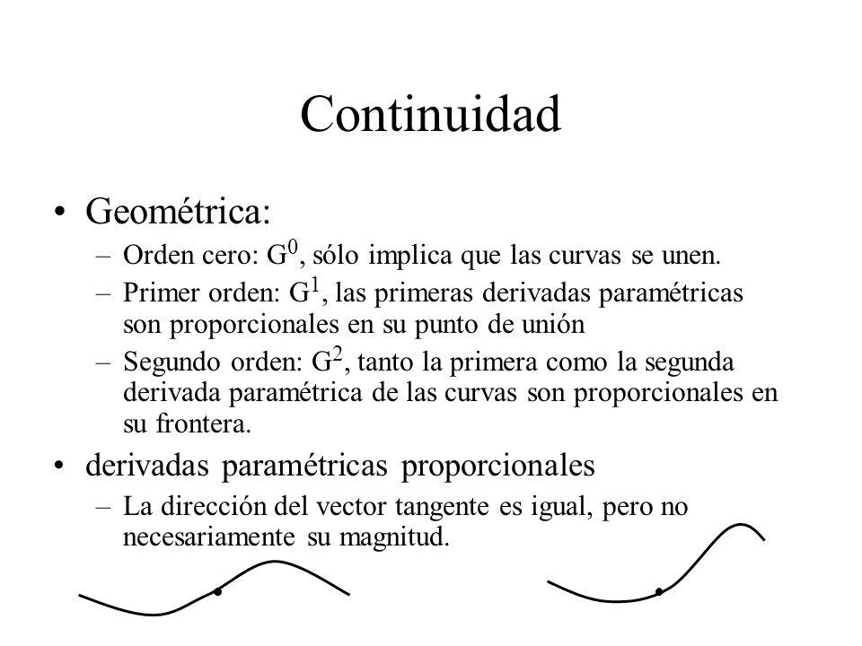 Continuidad Geométrica: derivadas paramétricas proporcionales