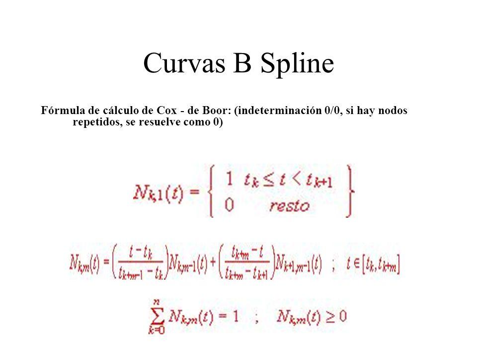 Curvas B Spline Fórmula de cálculo de Cox - de Boor: (indeterminación 0/0, si hay nodos repetidos, se resuelve como 0)