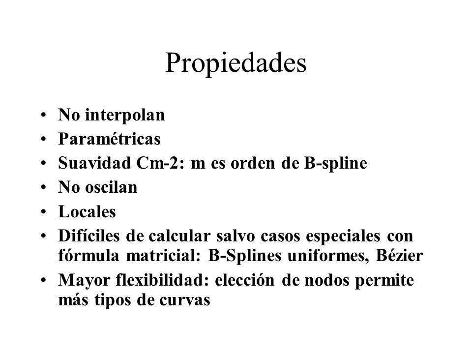 Propiedades No interpolan Paramétricas