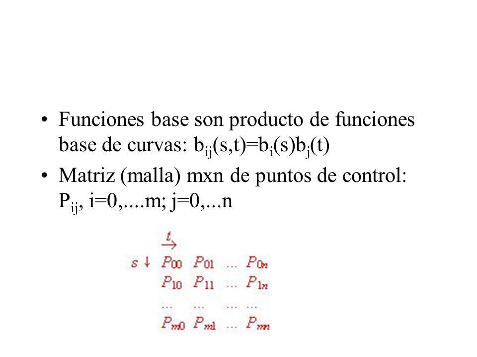 Funciones base son producto de funciones base de curvas: bij(s,t)=bi(s)bj(t)