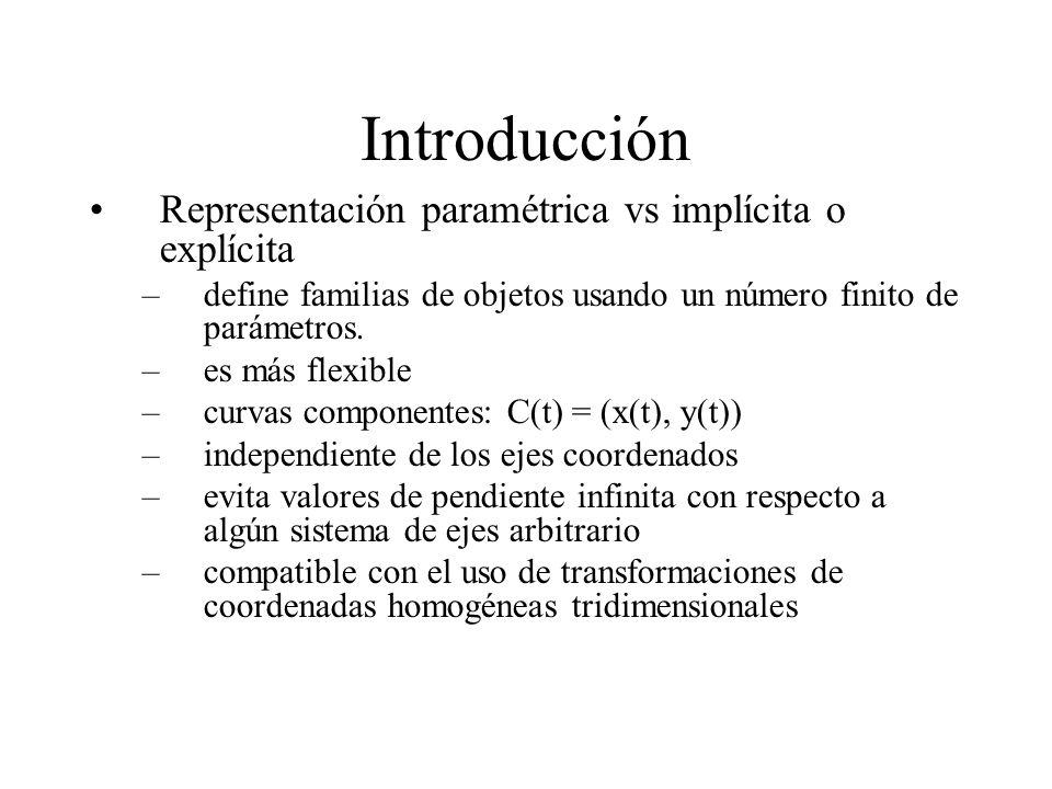 Introducción Representación paramétrica vs implícita o explícita