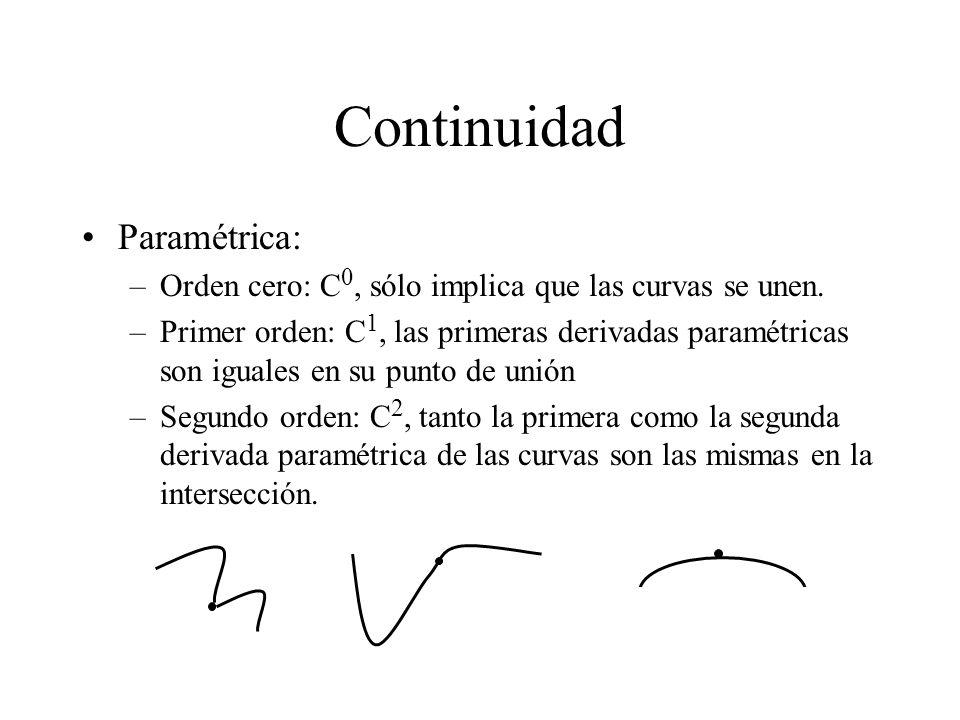 Continuidad Paramétrica:
