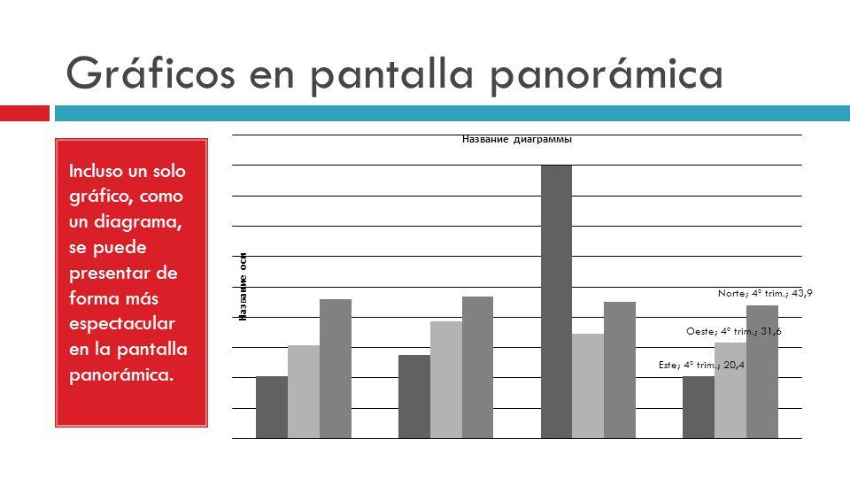 Gráficos en pantalla panorámica