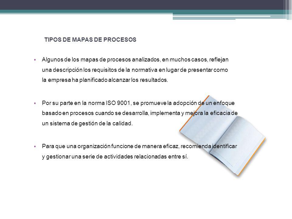 TIPOS DE MAPAS DE PROCESOS