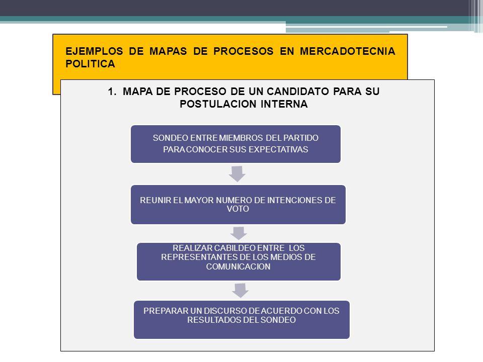 1. MAPA DE PROCESO DE UN CANDIDATO PARA SU POSTULACION INTERNA