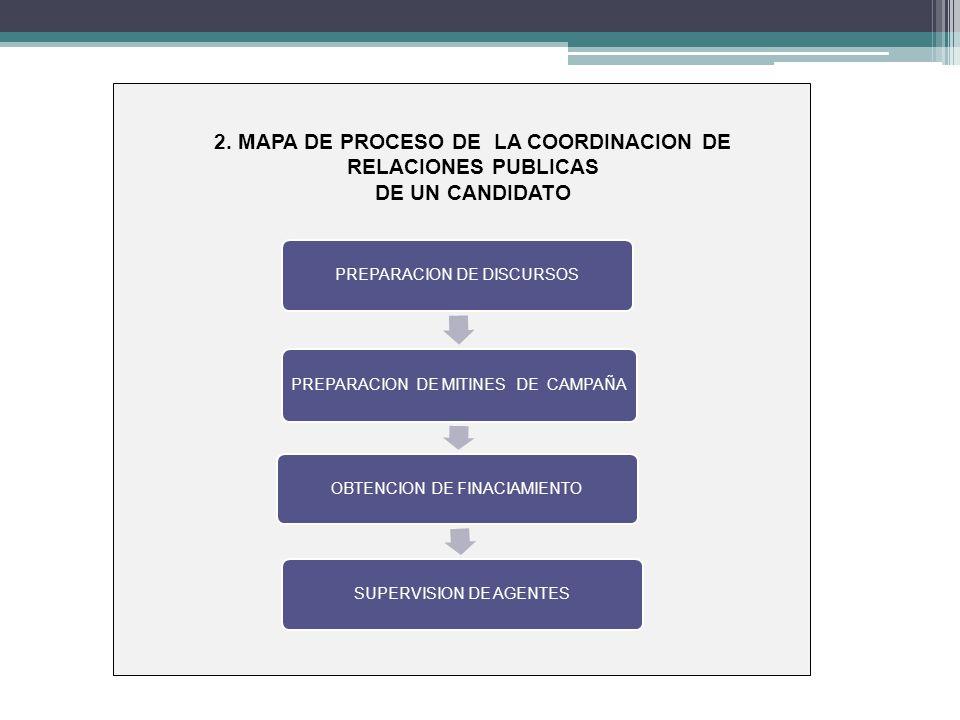 2. MAPA DE PROCESO DE LA COORDINACION DE RELACIONES PUBLICAS