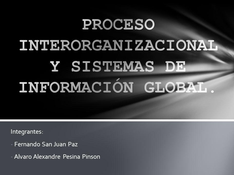 PROCESO INTERORGANIZACIONAL Y SISTEMAS DE INFORMACIÓN GLOBAL.