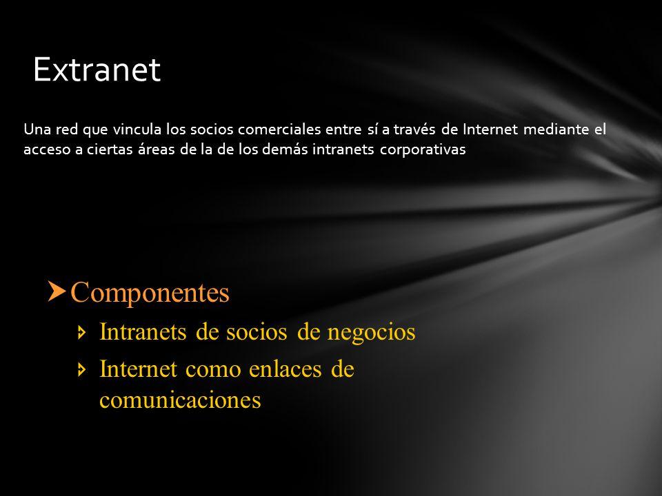 Extranet Componentes Intranets de socios de negocios