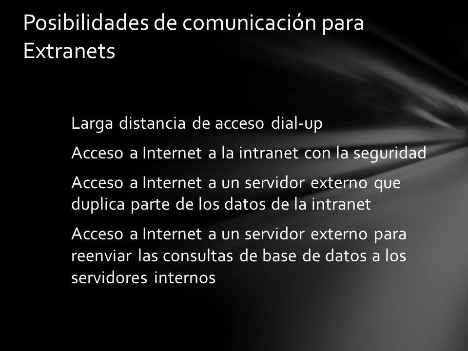Posibilidades de comunicación para Extranets