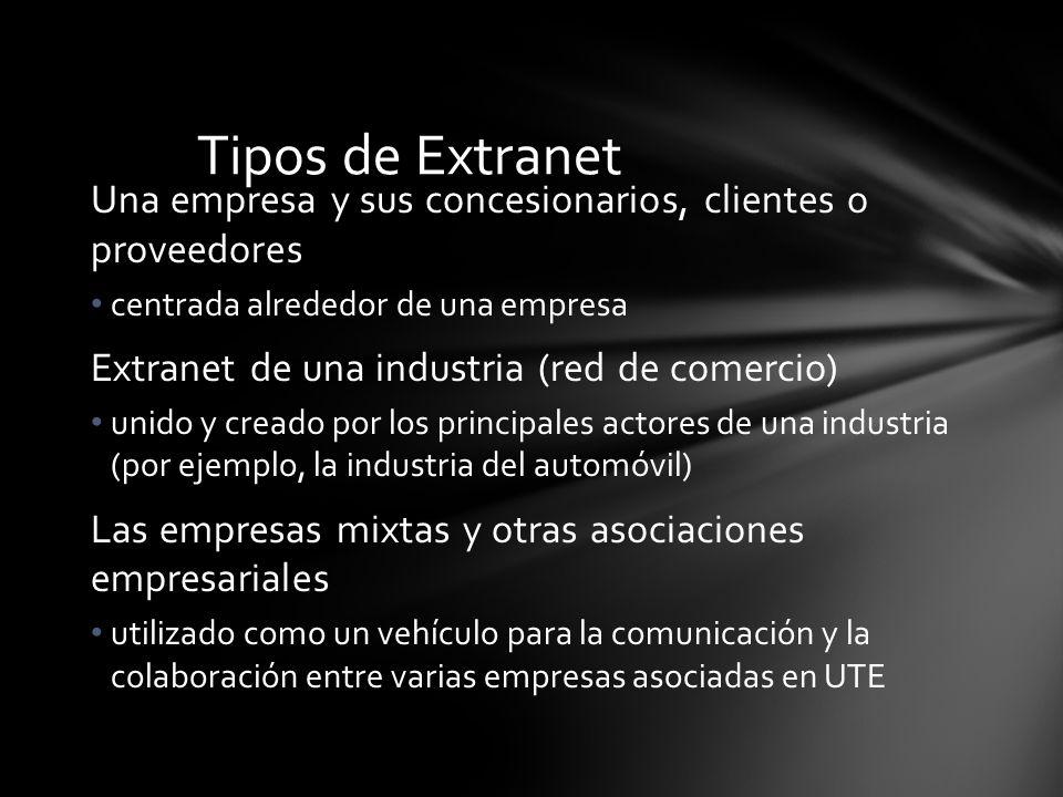 Tipos de Extranet Una empresa y sus concesionarios, clientes o proveedores. centrada alrededor de una empresa.