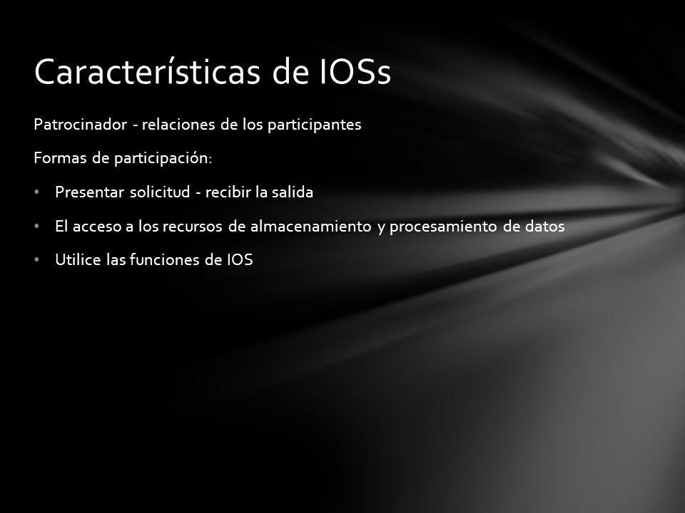 Características de IOSs