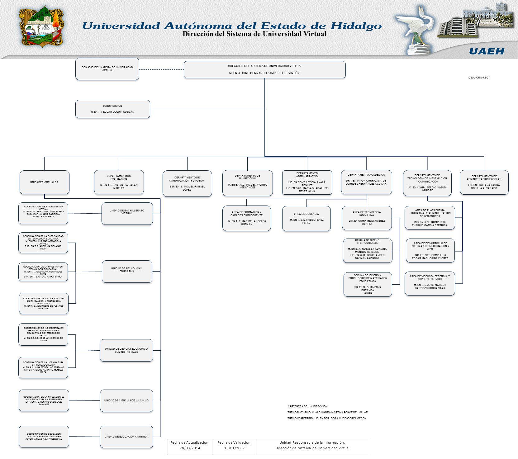 Dirección del Sistema de Universidad Virtual