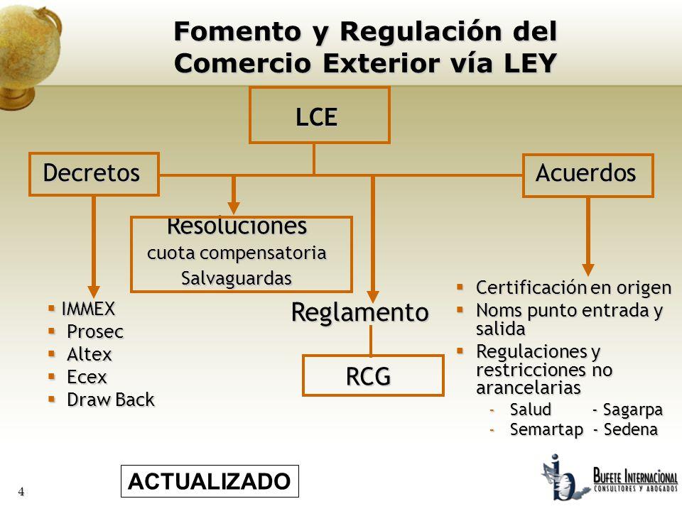 Fomento y Regulación del Comercio Exterior vía LEY
