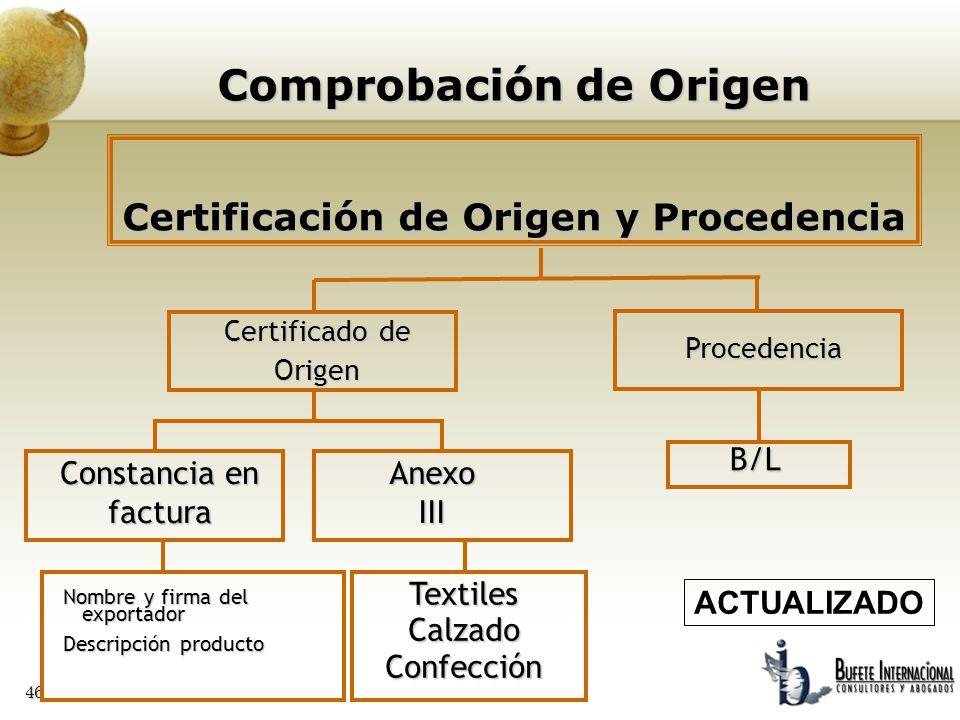 Certificación de Origen y Procedencia