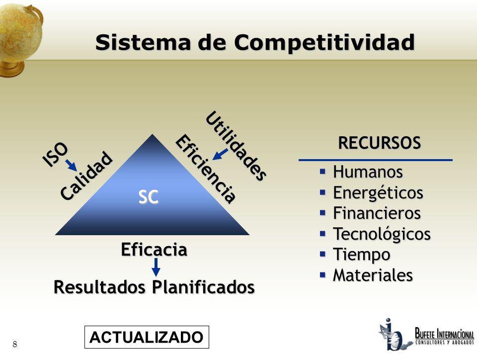 Sistema de Competitividad