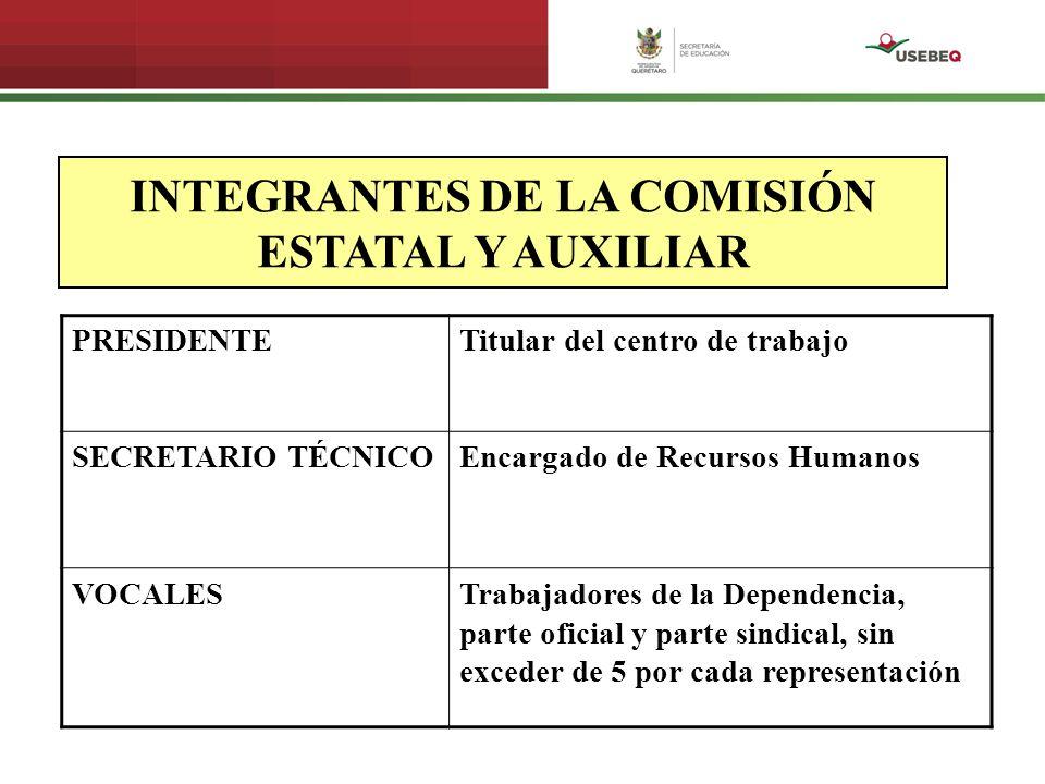 INTEGRANTES DE LA COMISIÓN ESTATAL Y AUXILIAR