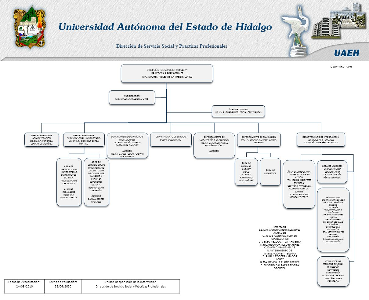 Dirección de Servicio Social y Practicas Profesionales