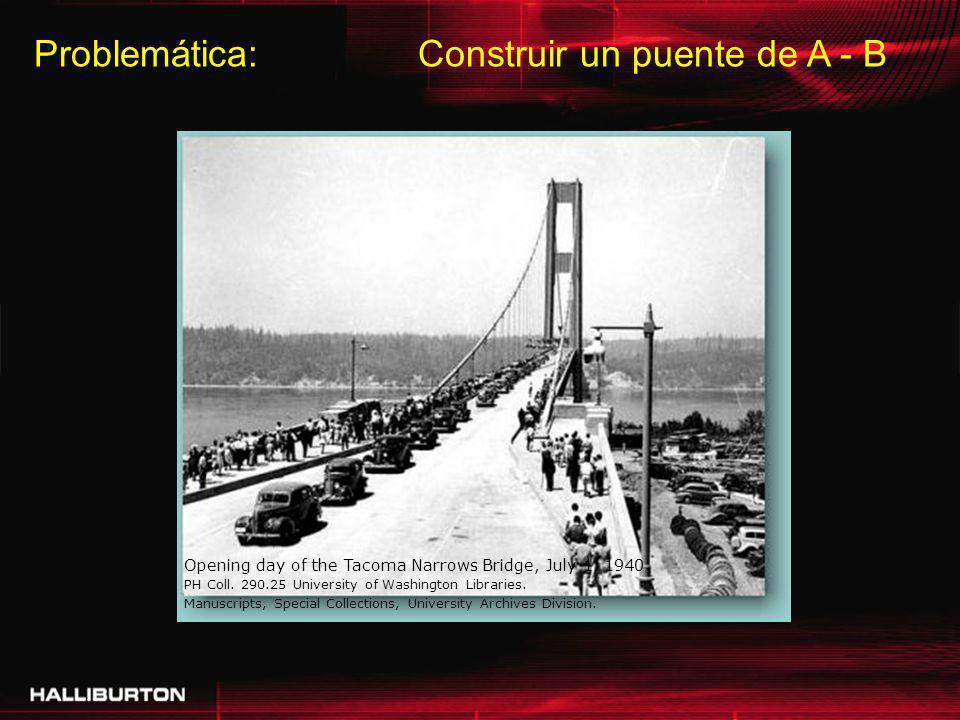 Problemática: Construir un puente de A - B