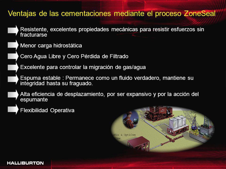 Ventajas de las cementaciones mediante el proceso ZoneSeal