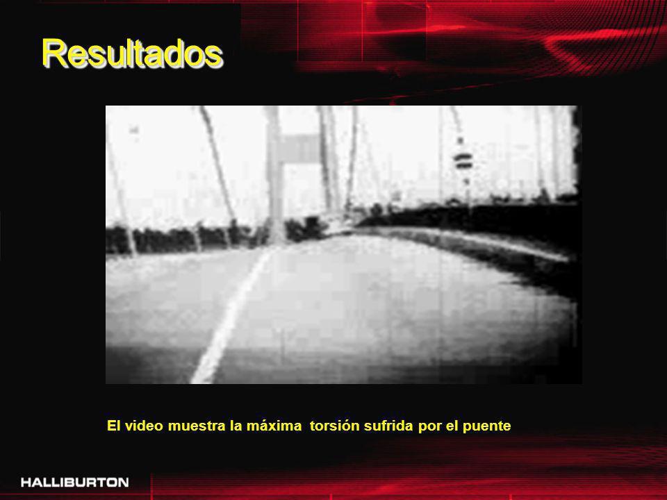 El video muestra la máxima torsión sufrida por el puente