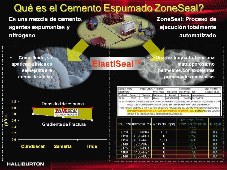 Qué es el Cemento Espumado ZoneSeal