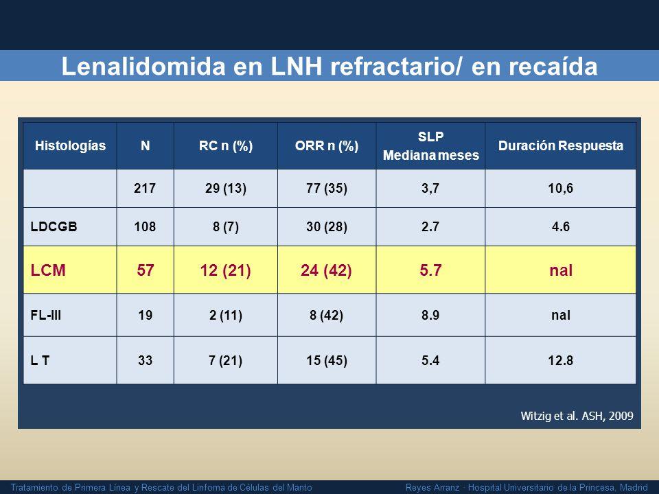 Lenalidomida en LNH refractario/ en recaída