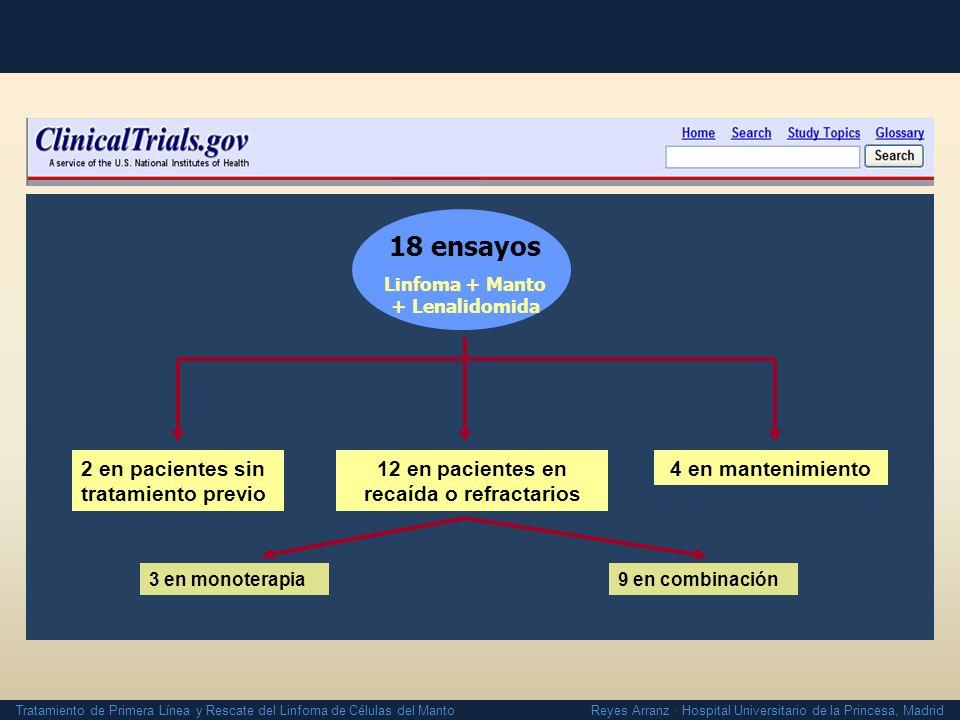 18 ensayos 2 en pacientes sin tratamiento previo