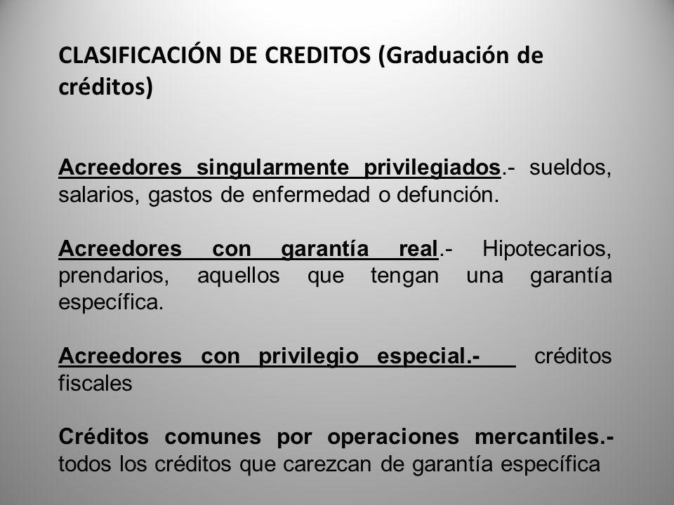 CLASIFICACIÓN DE CREDITOS (Graduación de créditos)