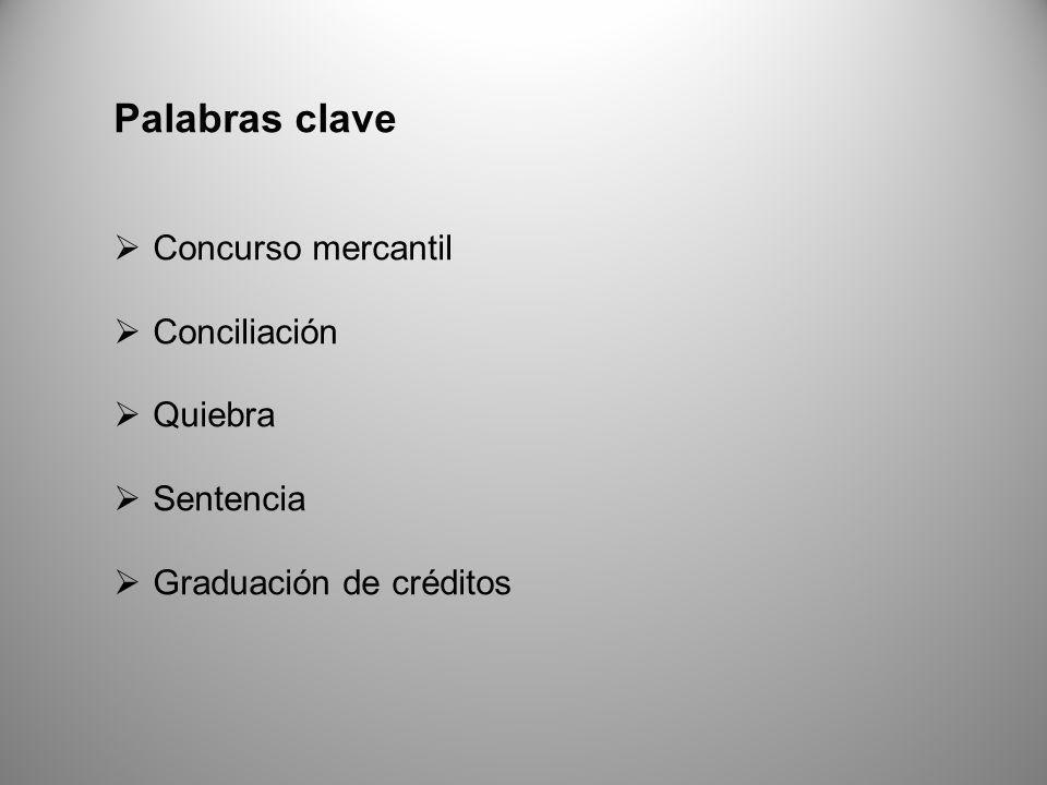 Palabras clave Concurso mercantil Conciliación Quiebra Sentencia