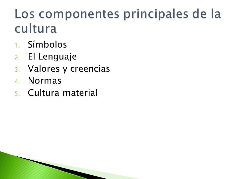 Los componentes principales de la cultura