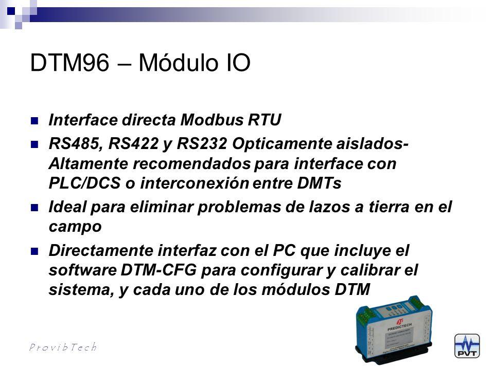 DTM96 – Módulo IO Interface directa Modbus RTU