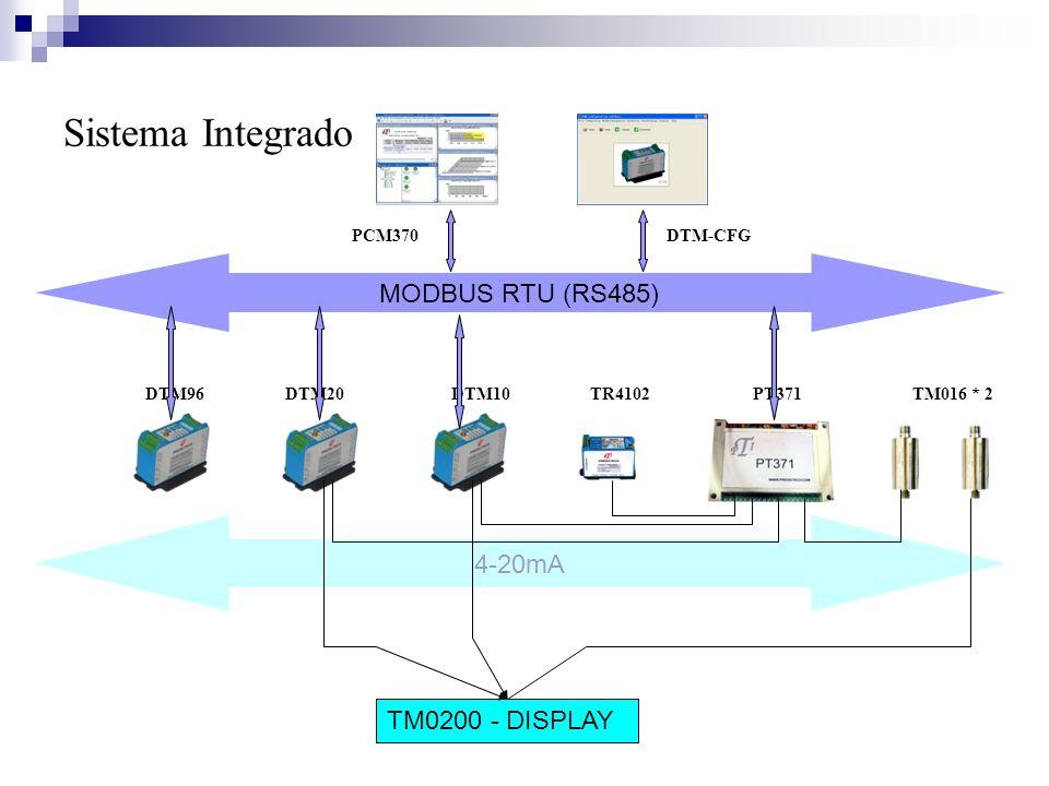 Sistema Integrado MODBUS RTU (RS485) 4-20mA TM0200 - DISPLAY PCM370
