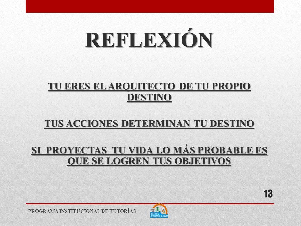 REFLEXIÓN TU ERES EL ARQUITECTO DE TU PROPIO DESTINO