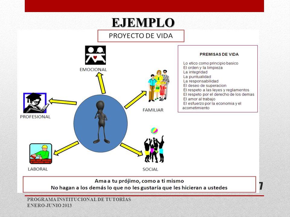 EJEMPLO PROGRAMA INSTITUCIONAL DE TUTORÌAS ENERO-JUNIO 2013.