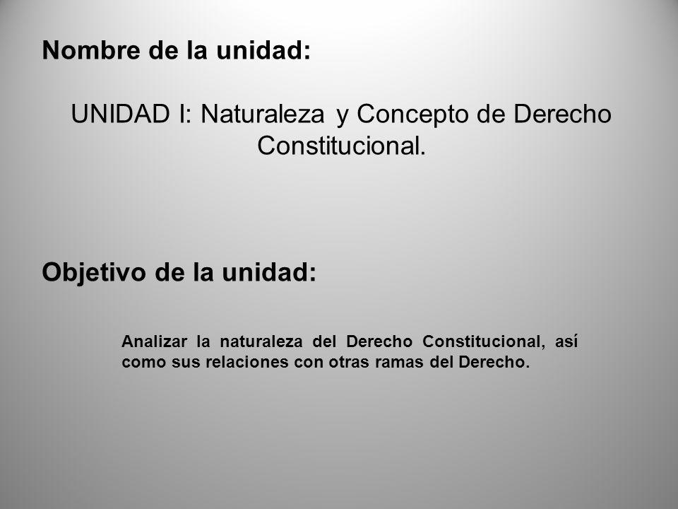UNIDAD I: Naturaleza y Concepto de Derecho Constitucional.