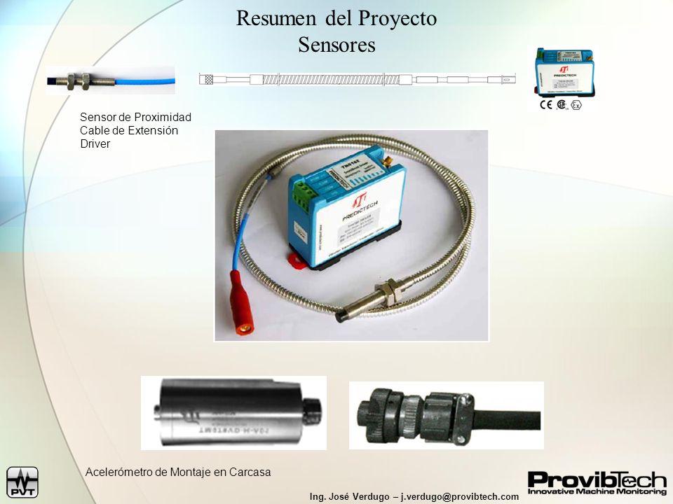 Resumen del Proyecto Sensores Sensor de Proximidad Cable de Extensión