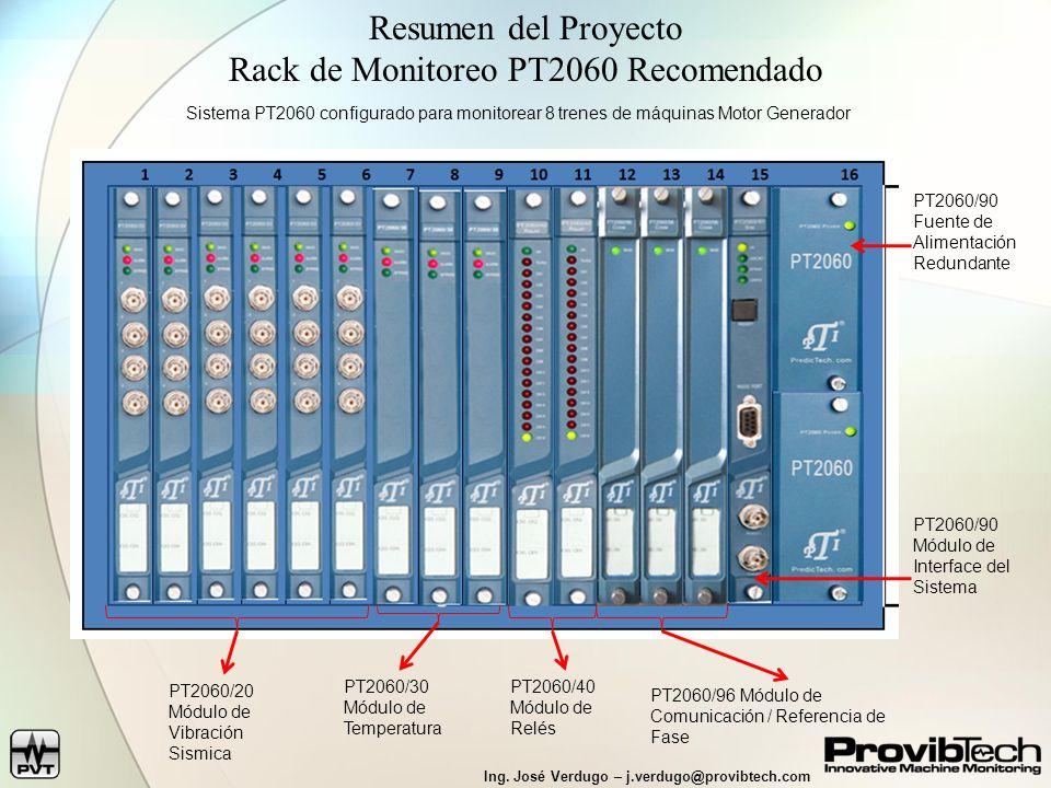 Rack de Monitoreo PT2060 Recomendado