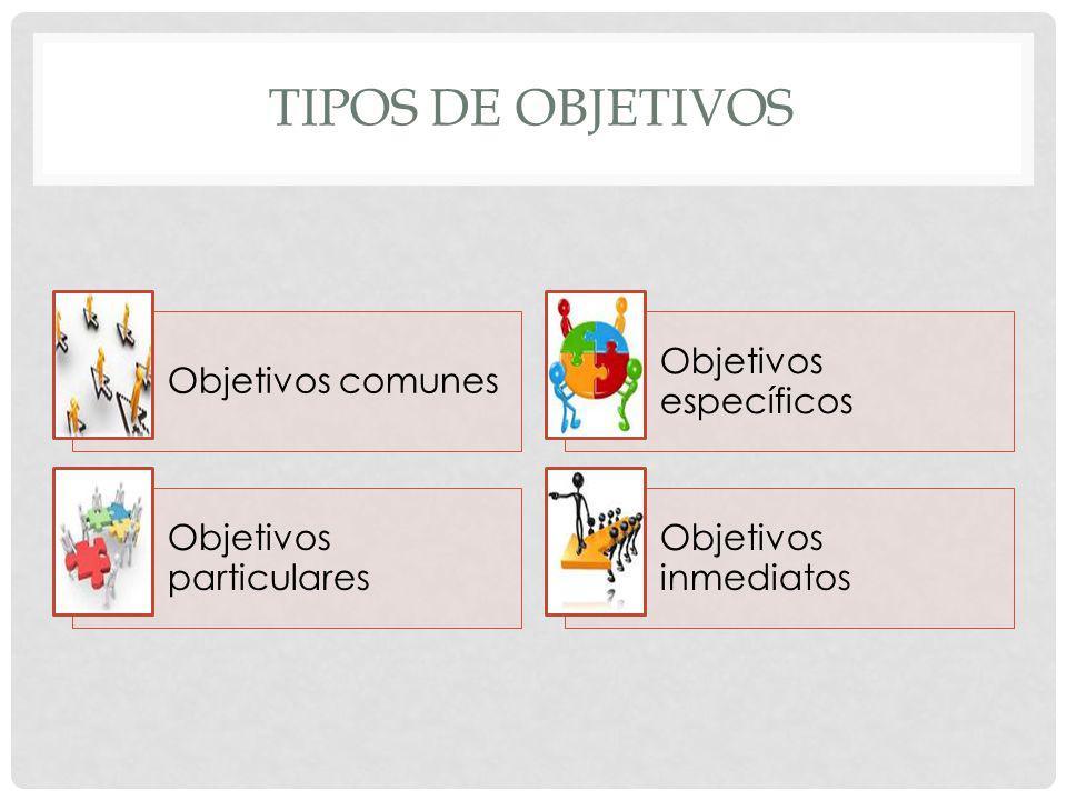 Tipos de objetivos Objetivos comunes Objetivos específicos