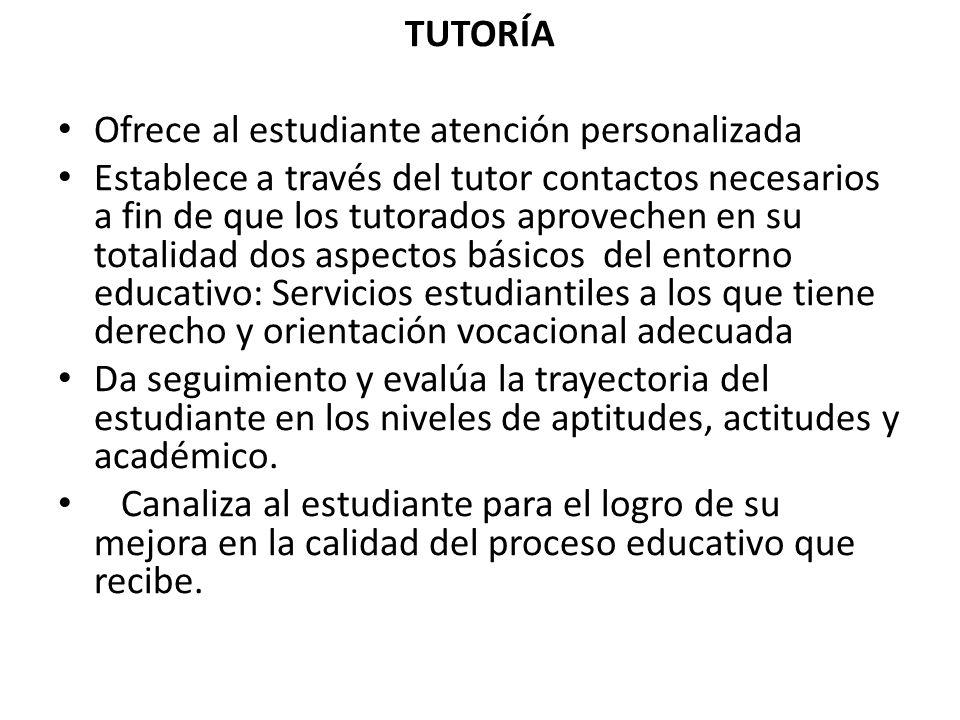 TUTORÍA Ofrece al estudiante atención personalizada.