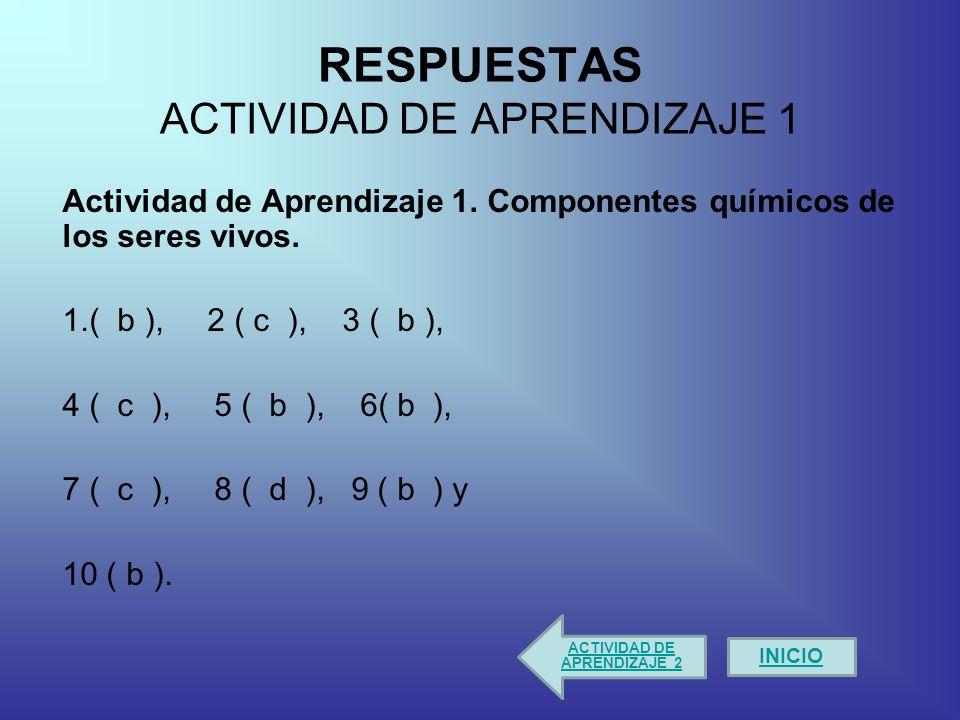 RESPUESTAS ACTIVIDAD DE APRENDIZAJE 1