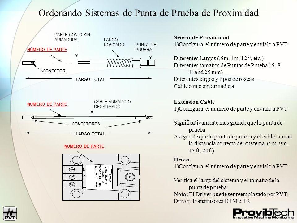 Ordenando Sistemas de Punta de Prueba de Proximidad